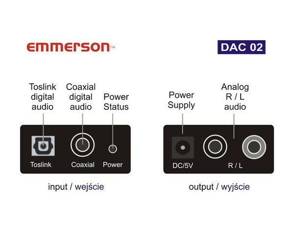 Konwerter audio digital-analog EMMERSON DAC-02